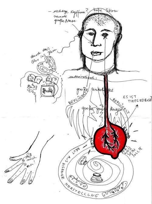 """Stella Sidney """"Portrait"""" [Martin Josts] Berlin 2007 Spitzer japanischer Kuli und Fineliner auf Kopierpapier Staatliche Sammlung Süddeutsch Sozialisierter Polnisch-Preußischer Maler"""