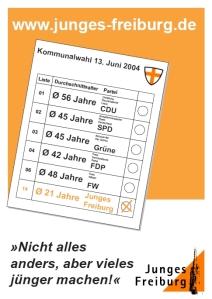 Das Wahlplakat von 2004.